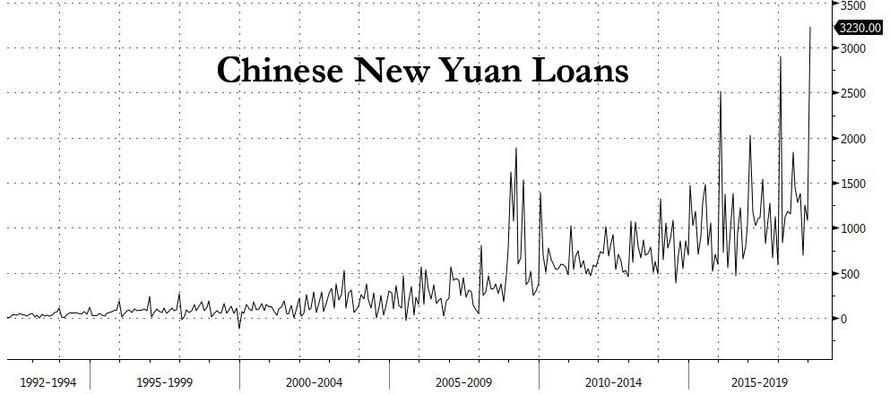 """There's No Money"" – Has China's Shadow-Debt Reckoning Finally Arrived?"