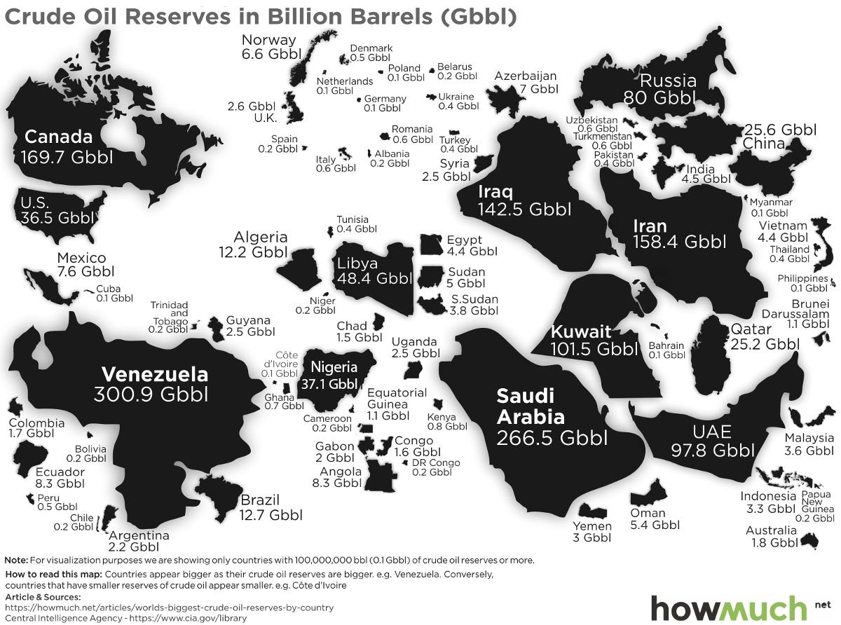 Mapping The Countries With The Most Oil Reserves