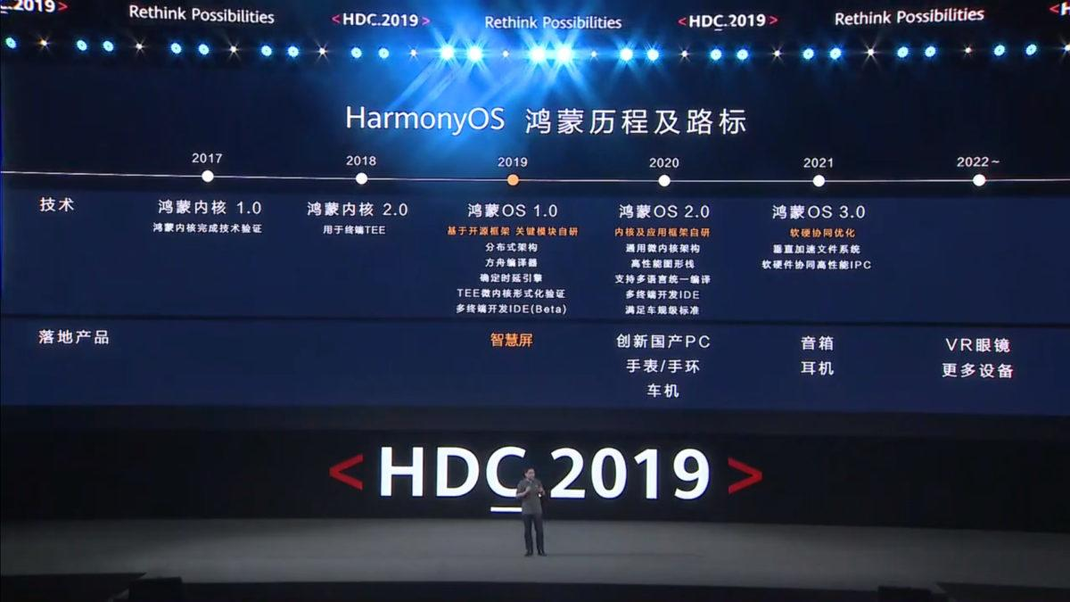HarmonyOS: Huawei Unveils Open-Source Android Alternative