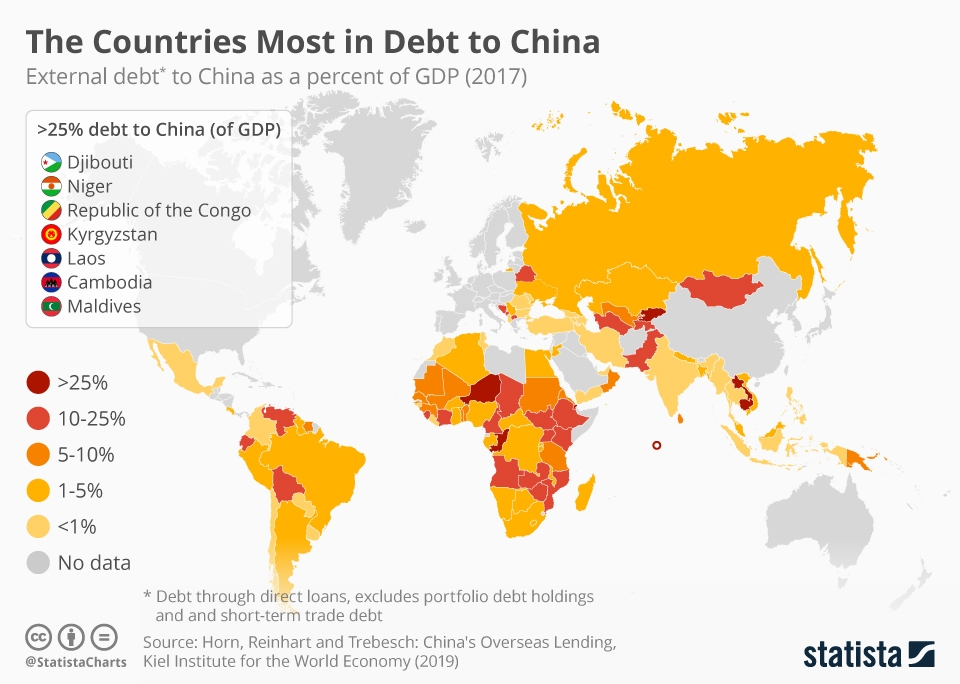 Mapping China's Global Debt-Serfdom-ification