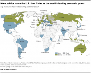 Is China Or The US The Biggest Global Superpower? Here's What The World Thinks