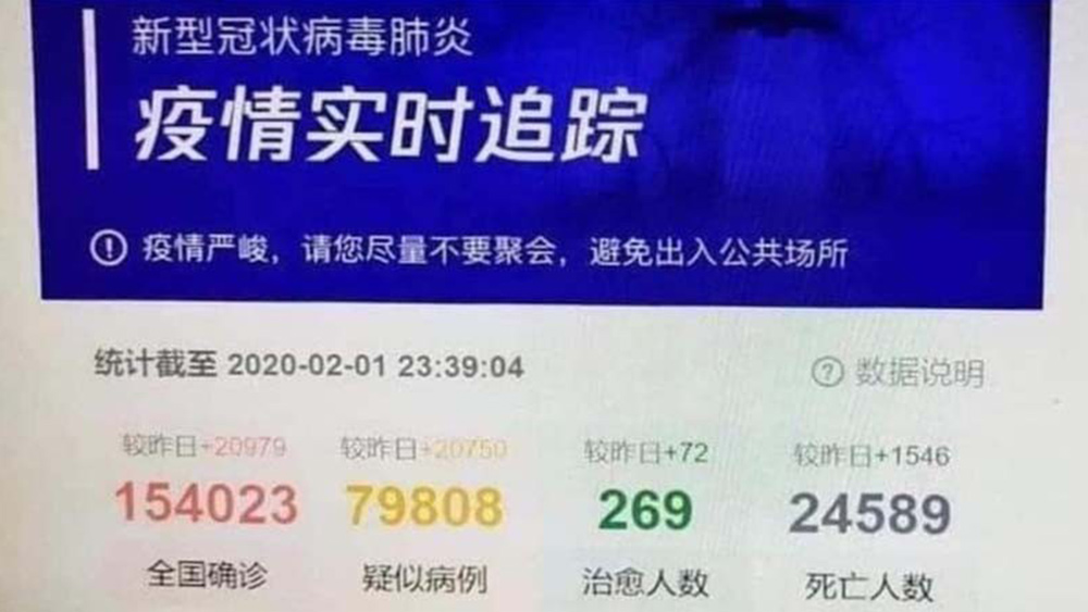 "China keeping two sets of coronavirus pandemic numbers? ""Leaked"" infection numbers over 154,000; deaths approach 25,000"
