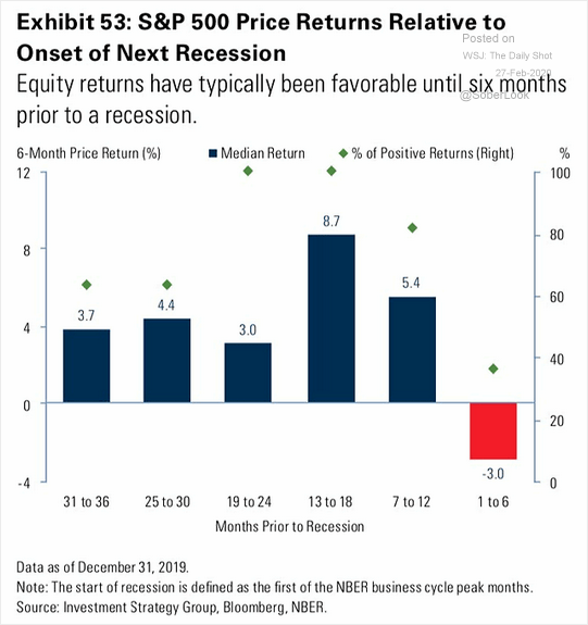 """Fed's """"Emergency Rate Cut"""" Reveals Recession Risks"""